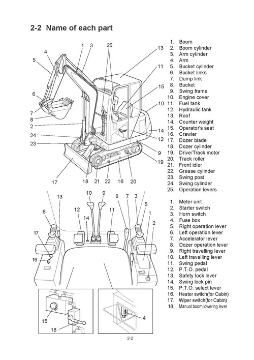 Hyundai Robex 15-7 Mini Excavator Workshop Repair Service
