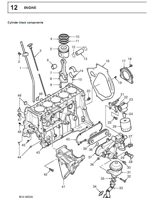 LAND ROVER DEFENDER 1998-2006, SERVICE, REPAIR MANUAL
