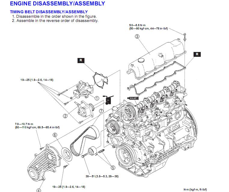 MAZDA B SERIES 1988-2006, SERVICES, REPAIR MANUAL