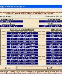 Pay for vedic astrology bhava houses chart also download utilities rh tradebit