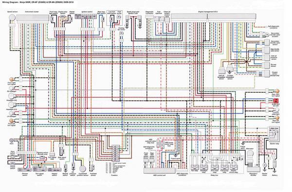 suzuki bandit wiring diagram whirlpool fridge kawasaki er650 ex650 ninja 650r er-6f er-6n - downlo...