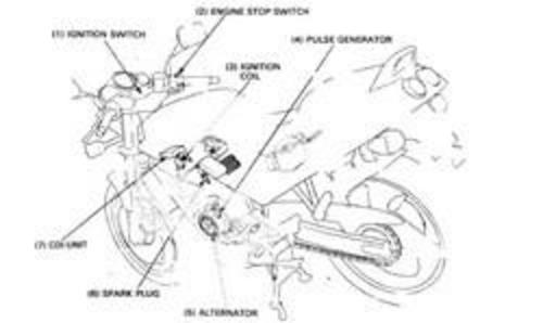 HONDA NSR 125 1998 ELECTRICAL SYSTEM MANUAL Download