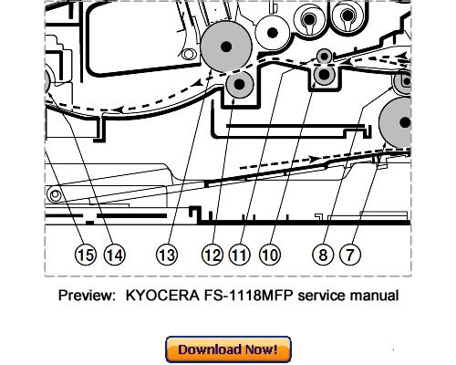 Kyocera Manual