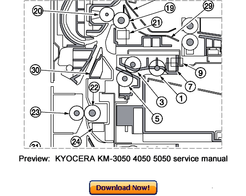 KYOCERA KM-3050 4050 5050 Service Repair Manual Download