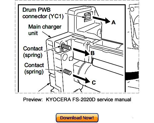 KYOCERA FS2020D 3920DN 4020DN Service Repair Manual