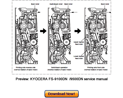 KYOCERA MITA FS-9100DN 9500DN Service Repair Manual