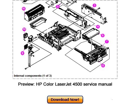 HP Color LaserJet 4500 4550 Service Repair Manual Download