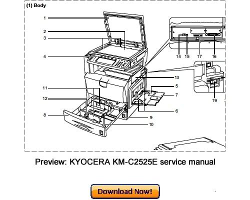 KYOCERA KM-C2525E C3225E C3232E C4035E Service Repair