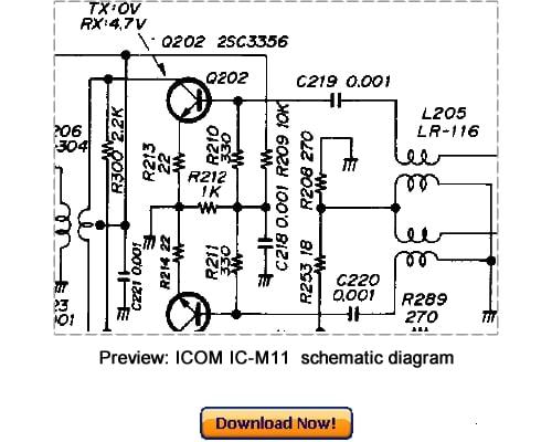 ICOM Manual – Page 2