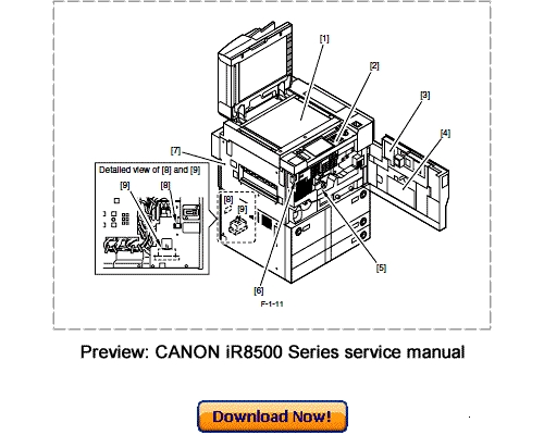 CANON iR85 iR105 iR8070 iR9070 Service Repair Manual