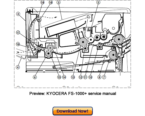 KYOCERA MITA FS-1000, FS-1000+ Service Repair Manual