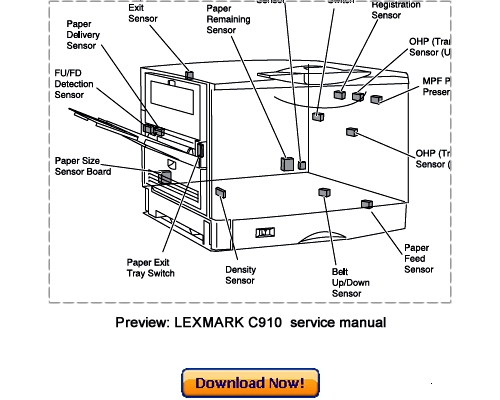 LEXMARK C910 Color Printer Service Repair Manual Download