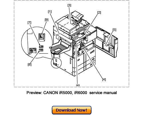 CANON IR 5000 / IR 6000 COPIER SERVICE MANUAL