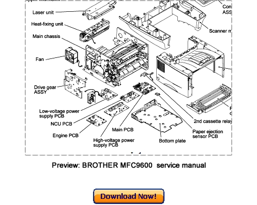 BROTHER MFC9600 MFC9750 MFC9850 MFC9870 DCP1200 Service