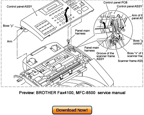 BROTHER MFC-8500 MFC-9660 Service Repair Manual Download