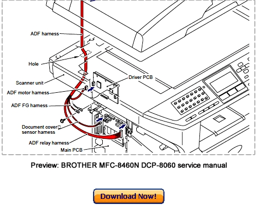 BROTHER MFC-8460N MFC-8860DN MFC-8870DW Service Manual