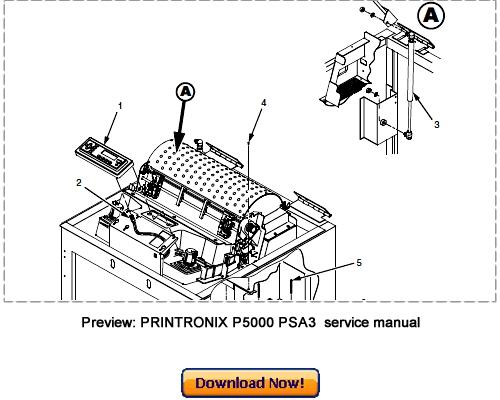 PRINTRONIX P5205 P5206 P5208 P5210 P5215 P5220 Service