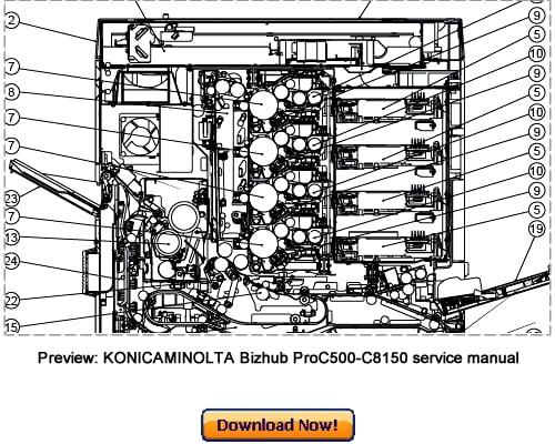 KONICA MINOLTA Bizhub 8050, Bizhub CF5001, Bizhub Pro C500