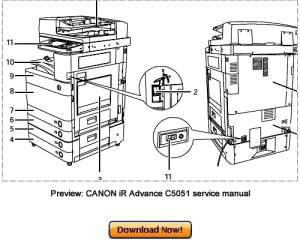 Canon imageRunner Advance C5051 C5045 C5035 C5030 Service