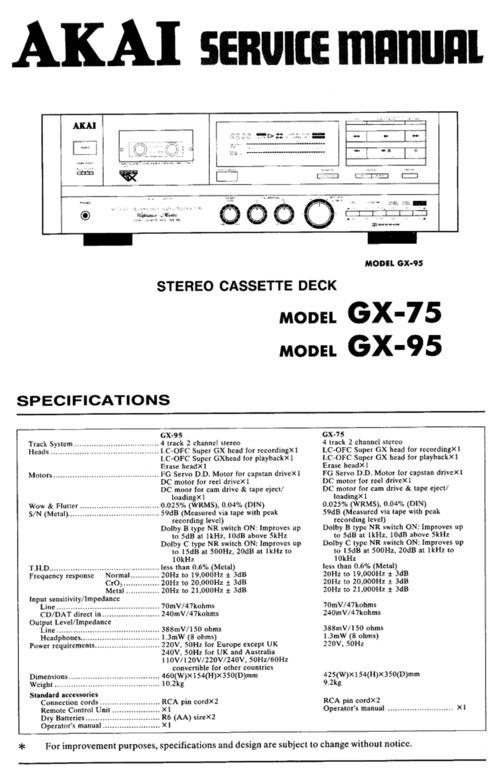 Free Akai VS-A77 Video Cassette Recorder Service Manual
