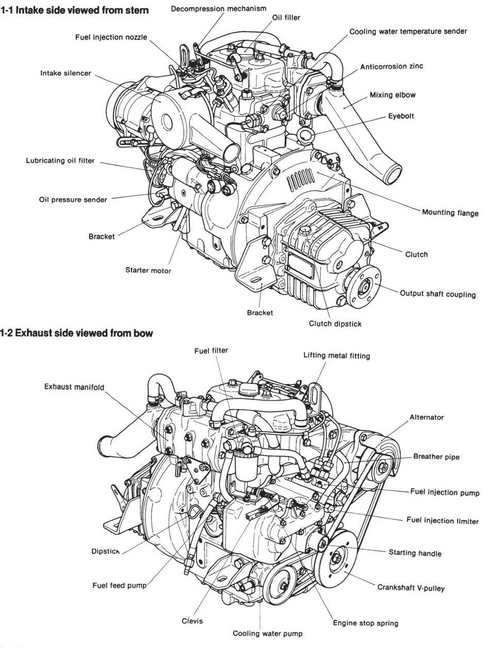 Free Yanmar 2QM15 marine diesel operation manual Download