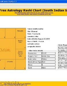 Pay for south indian astrology natal chart also download educational rh tradebit