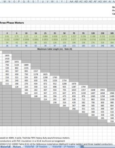 Pay for cable sizing waterfall chart template xlsx file also download education rh tradebit