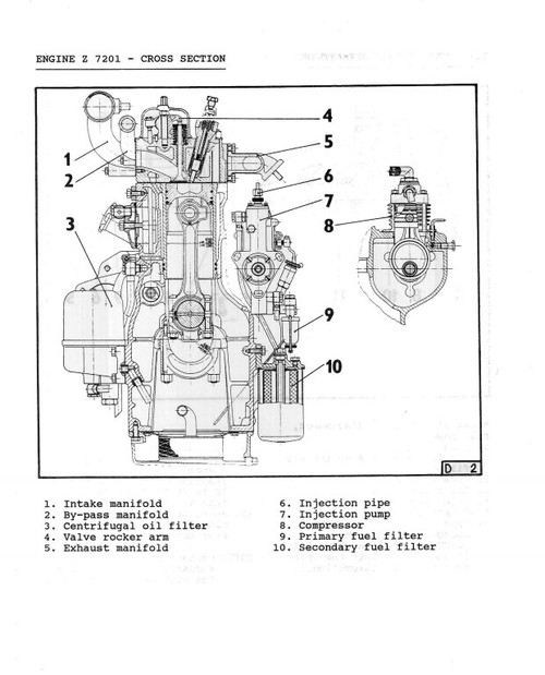 Zetor 3320-6340 Turbo Horal Tractor Workshop Repair manual