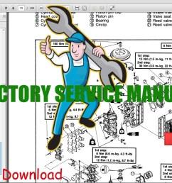mercury optimax service repair manual 200 225 [ 1191 x 838 Pixel ]