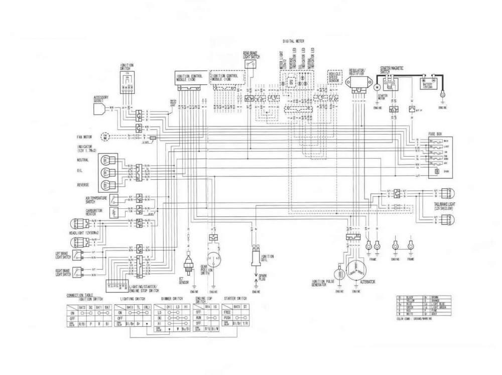 medium resolution of 2002 honda rancher trx350 wiring diagram wiring diagrams rh 9 shareplm de honda trx250ex honda vt750c