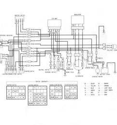 trx300 wiring diagram wiring diagram honda trx 300 atv wiring diagram 1991 [ 1311 x 1016 Pixel ]