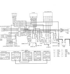 1988 honda fourtrax 300 wiring diagram 2 19 sg dbd de u2022 rh 2 19 sg [ 1335 x 1030 Pixel ]