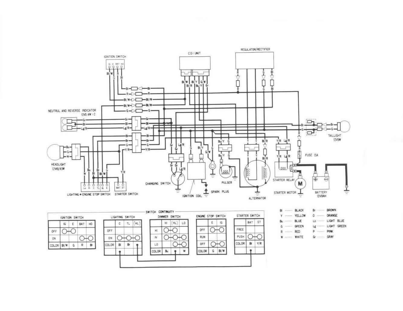 Kawasaki Bayou 300 Electrical Diagram  Somurich