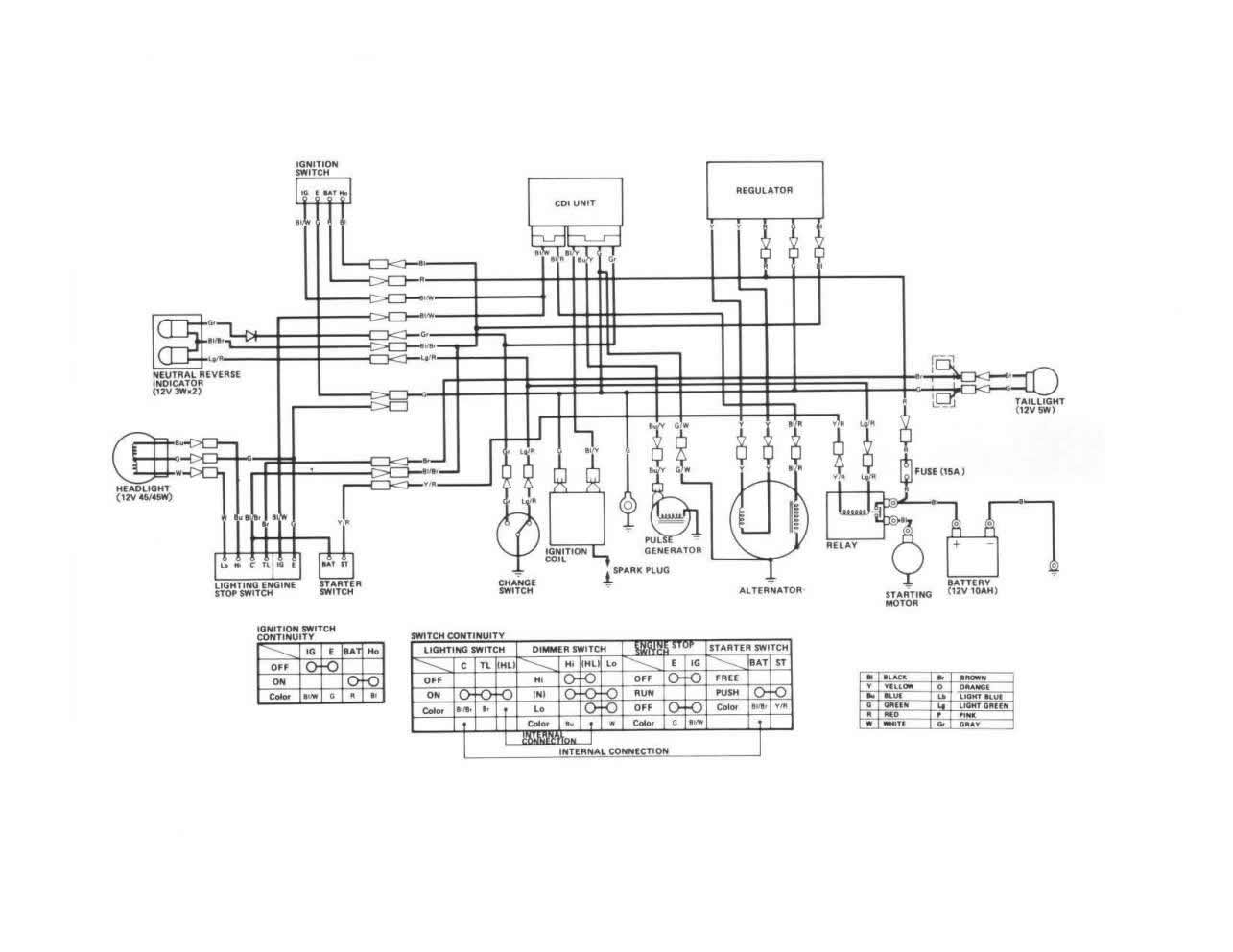 1986 Atv diagram honda wiring