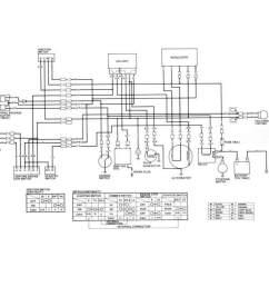 dinli wiring diagram also kreidler wiring diagram as well jawa 100 wiring diagrams [ 1285 x 992 Pixel ]