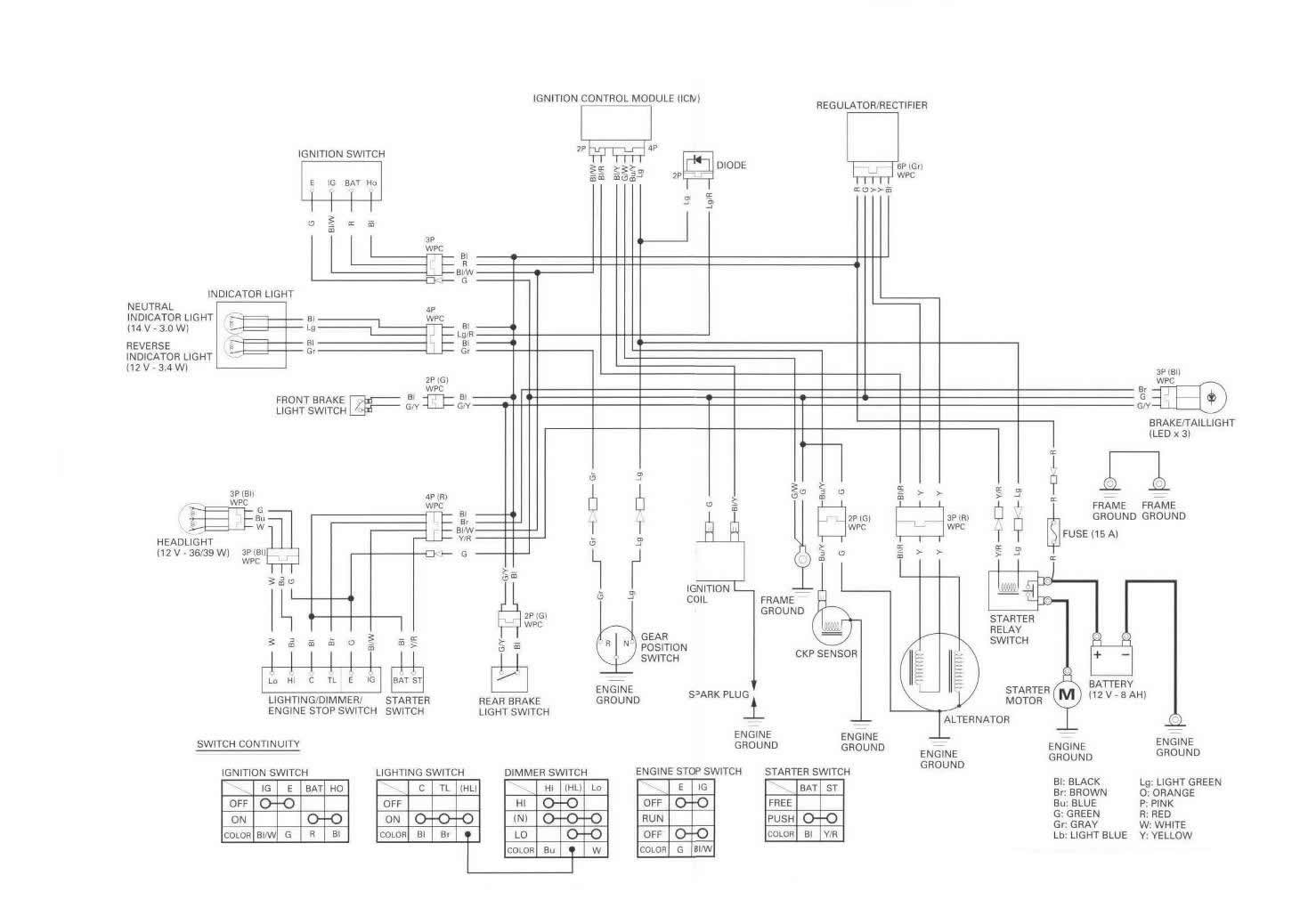 Honda Fourtrax 300 Carburetor Diagram, Honda, Free Engine