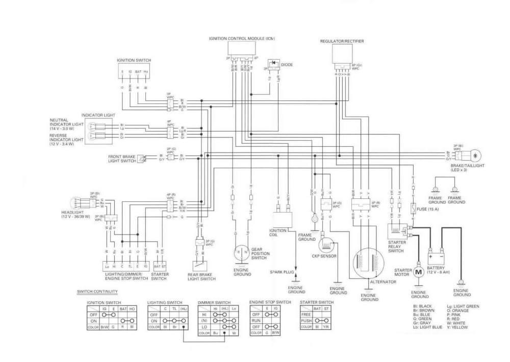 medium resolution of 2002 honda recon wiring diagram wiring diagrams terms 2002 honda atv wiring diagram