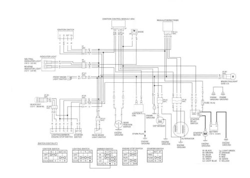 small resolution of 2002 honda recon wiring diagram wiring diagrams terms 2002 honda atv wiring diagram