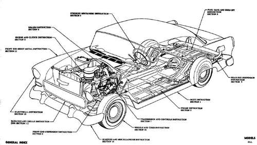 Free 55 56 57 CHEVROLET FULL INFOMATION ASSEMBLY MANUALS