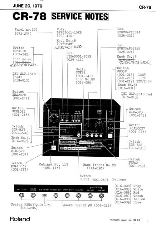 Roland Manual