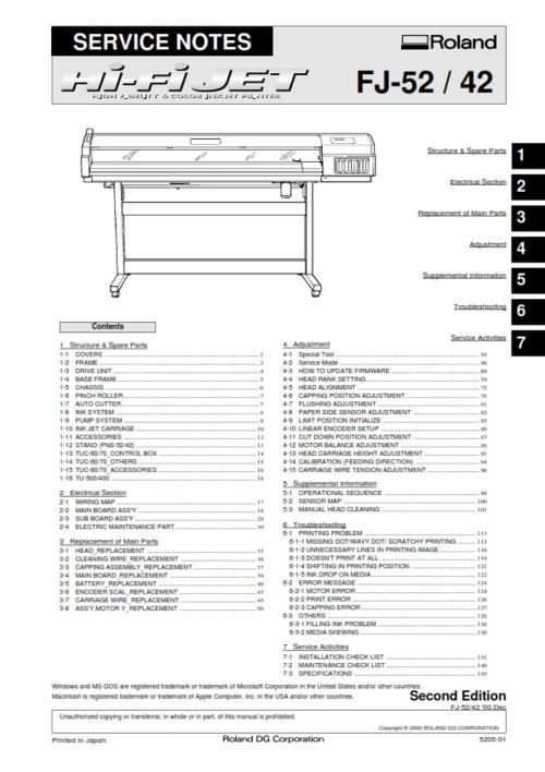 Roland fj52 fj42 hi-fi jet fj-52 fj-42 full service manual