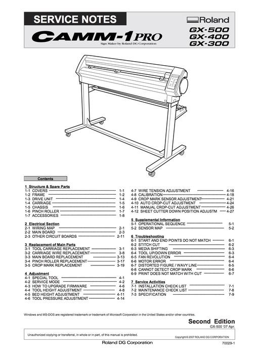 Roland gx500 gx-500 gx400 gx-400 gx300 service manual