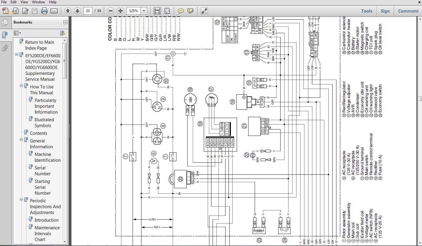 Yamaha EF4600A / EF6600A Generator Service Manual
