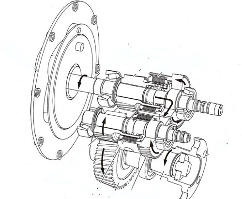 Yanmar YX Series Marine Gear Service Repair Manual