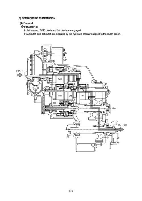 Hyundai HL750TM-3 Wheel Loader Workshop Repair Service