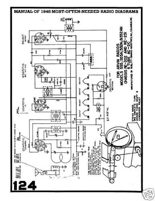 BEITMANS MOST NEEDED TUBE RADIO SCHMATICS 1926 TO 1967