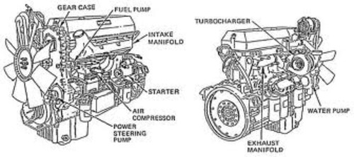 Free Detroit Diesel Series 53 Service Manual