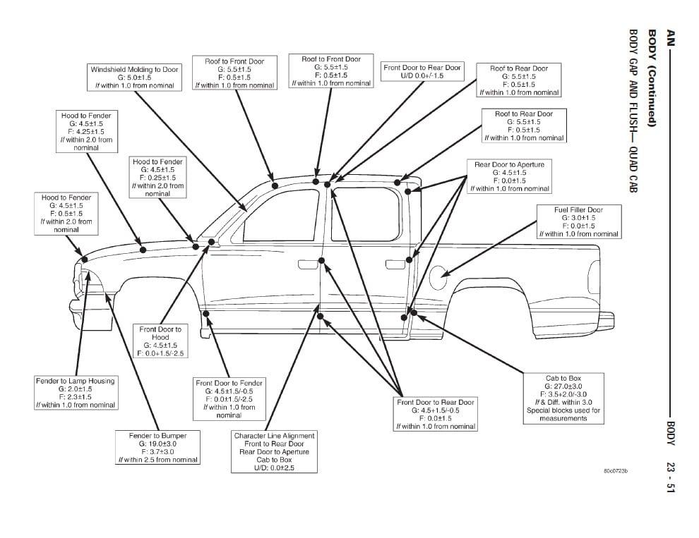 Dodge Dakota factory workshop/service/repair manual for