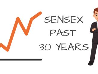 SENSEX IN LAST 30 YEARS