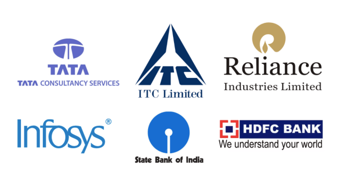 Top 10 Companies in India by Market Capitalization